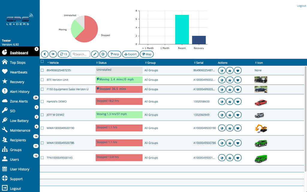 BHPH Dashboard